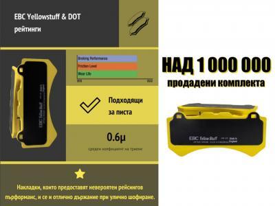 1 милион комплекта EBC Yellowstuff продадени по света